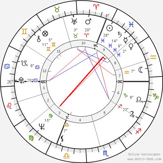 Ursula Andress Биография в Википедии 2019, 2020