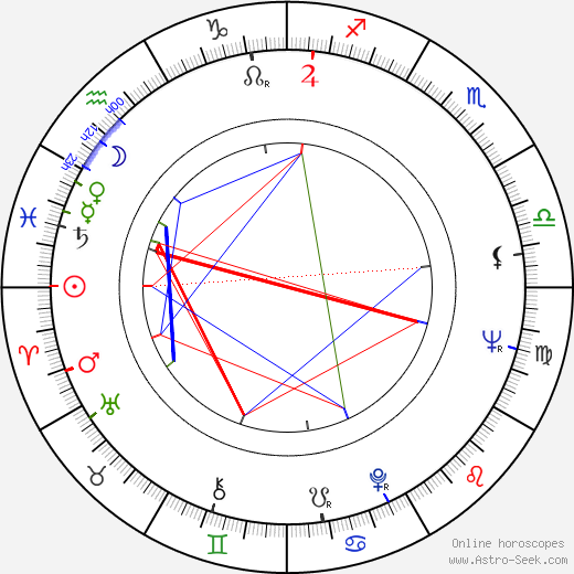 Vaughn Meader astro natal birth chart, Vaughn Meader horoscope, astrology