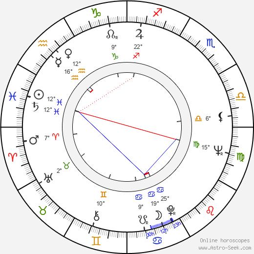 Yvan Chiffre birth chart, biography, wikipedia 2020, 2021