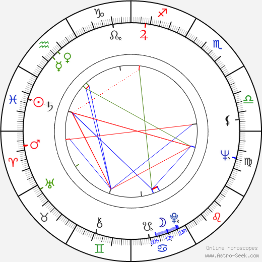 Yvan Chiffre birth chart, Yvan Chiffre astro natal horoscope, astrology