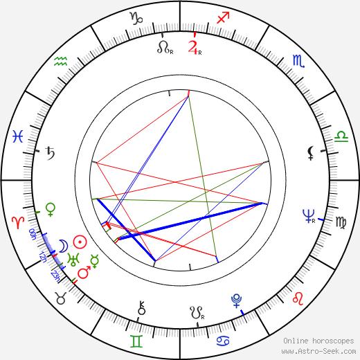 Avo Paistik tema natale, oroscopo, Avo Paistik oroscopi gratuiti, astrologia