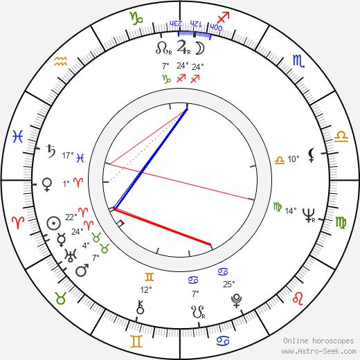 Charles Napier birth chart, biography, wikipedia 2019, 2020