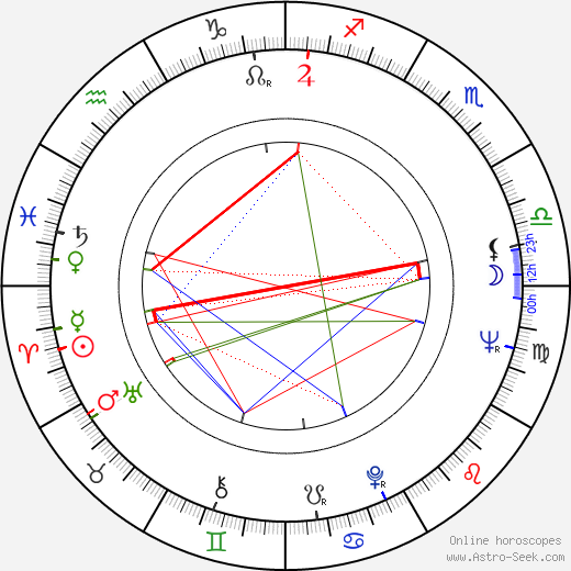 Гленн Джордан Glenn Jordan день рождения гороскоп, Glenn Jordan Натальная карта онлайн