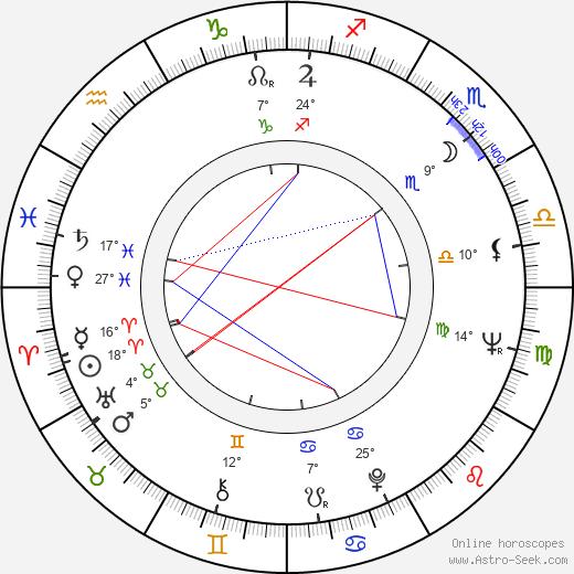 Joan Tewkesbury birth chart, biography, wikipedia 2019, 2020