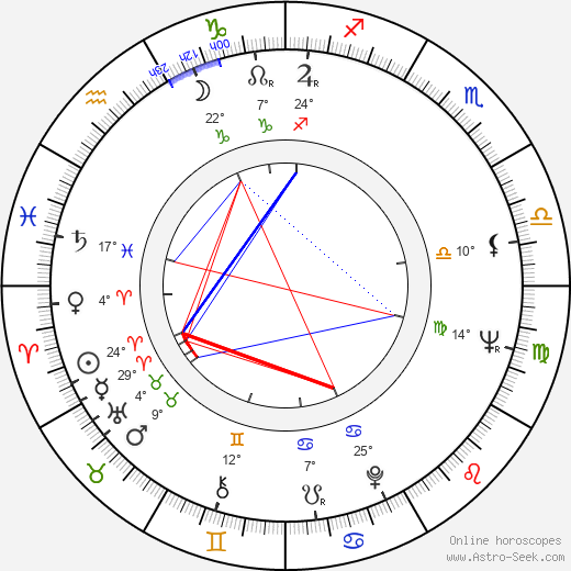 Kenneth Mars birth chart, biography, wikipedia 2020, 2021