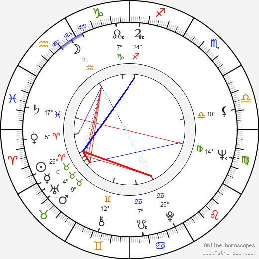 Marty Wilde birth chart, biography, wikipedia 2019, 2020