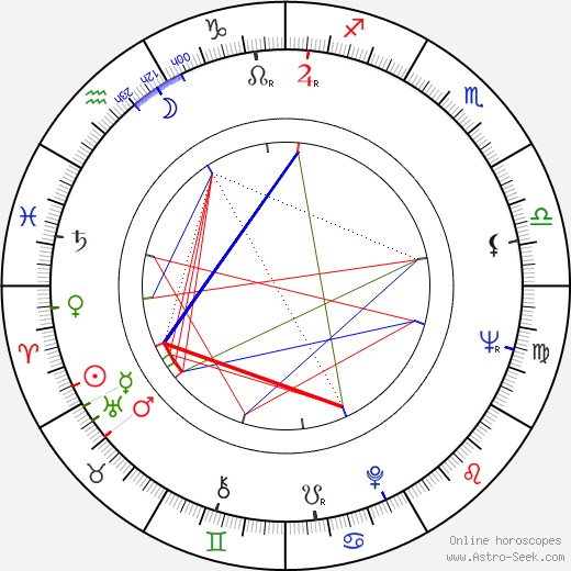 Marty Wilde astro natal birth chart, Marty Wilde horoscope, astrology