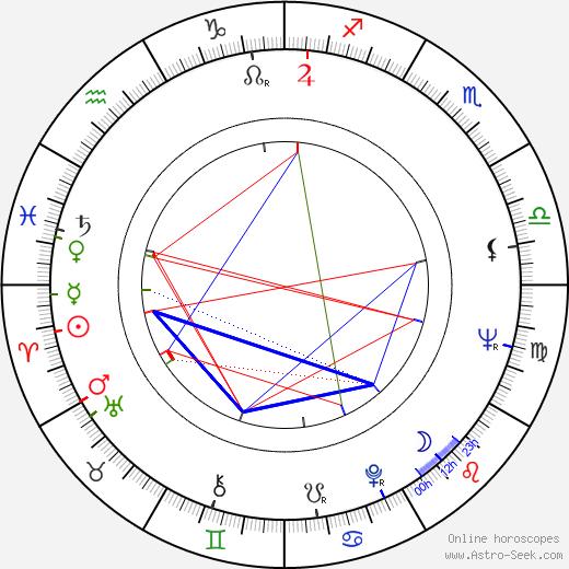 Peter Collinson tema natale, oroscopo, Peter Collinson oroscopi gratuiti, astrologia