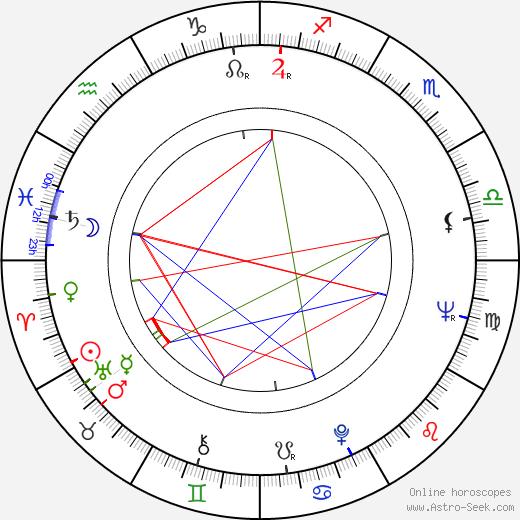 Roger Graef tema natale, oroscopo, Roger Graef oroscopi gratuiti, astrologia
