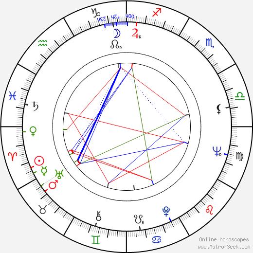 Timo Tiusanen birth chart, Timo Tiusanen astro natal horoscope, astrology
