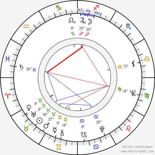 Albert Finney birth chart, biography, wikipedia 2018, 2019