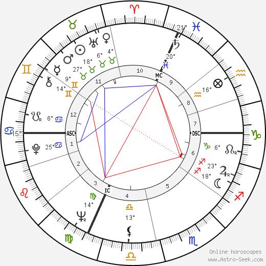 Andrea Borruso birth chart, biography, wikipedia 2018, 2019