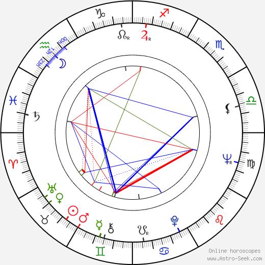 Arthur Lipsett tema natale, oroscopo, Arthur Lipsett oroscopi gratuiti, astrologia