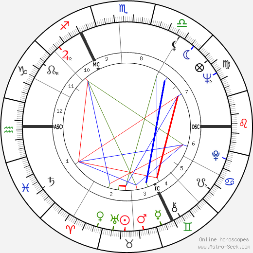 Charles Ferdinand Nothomb день рождения гороскоп, Charles Ferdinand Nothomb Натальная карта онлайн