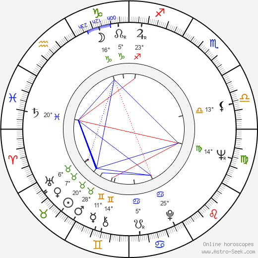 Daniel Costelle birth chart, biography, wikipedia 2019, 2020