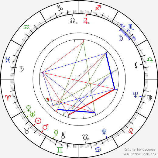 jeanfran231ois poron birth chart horoscope date of birth