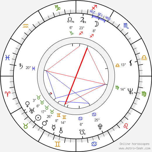 Jean-Paul Savignac birth chart, biography, wikipedia 2019, 2020