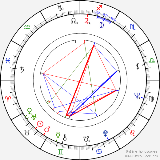 Jean-Paul Savignac astro natal birth chart, Jean-Paul Savignac horoscope, astrology