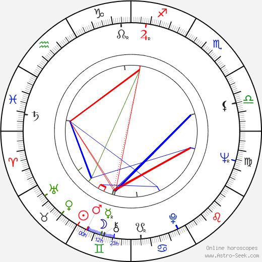 Joe Alves день рождения гороскоп, Joe Alves Натальная карта онлайн