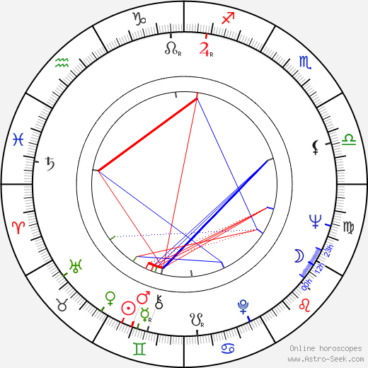 Juha Tanttu astro natal birth chart, Juha Tanttu horoscope, astrology