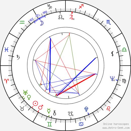Klaus Doldinger astro natal birth chart, Klaus Doldinger horoscope, astrology