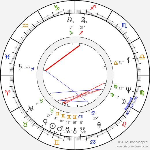 Louis Gossett Jr. birth chart, biography, wikipedia 2019, 2020