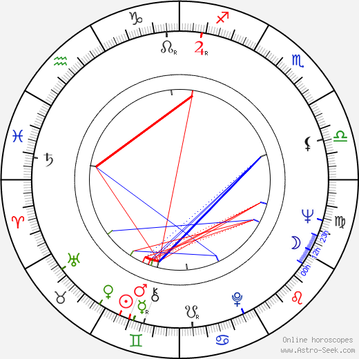 Louis Gossett Jr. astro natal birth chart, Louis Gossett Jr. horoscope, astrology