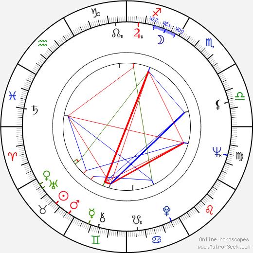 Marta Boháčová tema natale, oroscopo, Marta Boháčová oroscopi gratuiti, astrologia