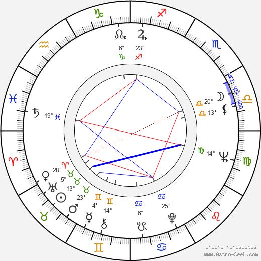 Med Hondo birth chart, biography, wikipedia 2020, 2021