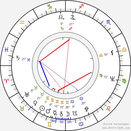 M. Scott Peck birth chart, biography, wikipedia 2019, 2020