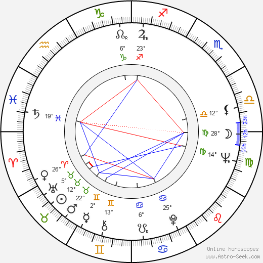 Norma Aleandro birth chart, biography, wikipedia 2020, 2021