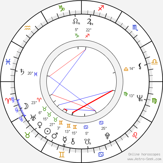 Popeck birth chart, biography, wikipedia 2017, 2018