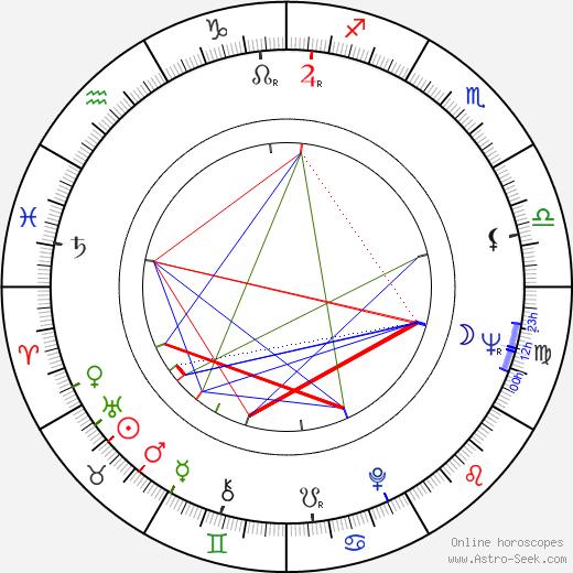 Ray Smith astro natal birth chart, Ray Smith horoscope, astrology