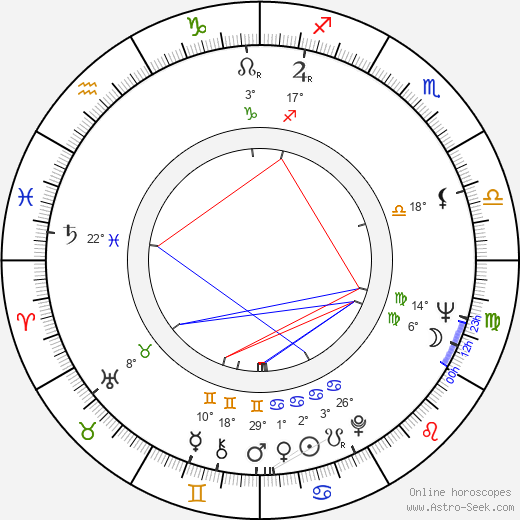 Arthur Brauss birth chart, biography, wikipedia 2018, 2019
