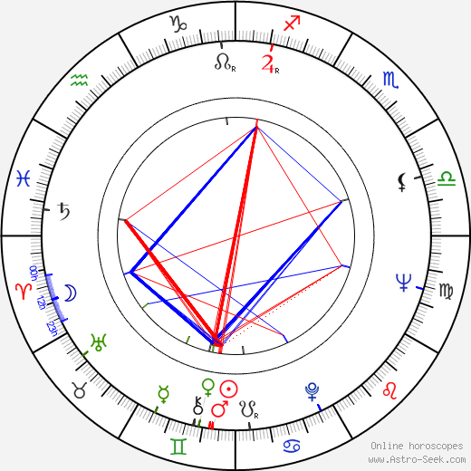 Jan Schmid astro natal birth chart, Jan Schmid horoscope, astrology