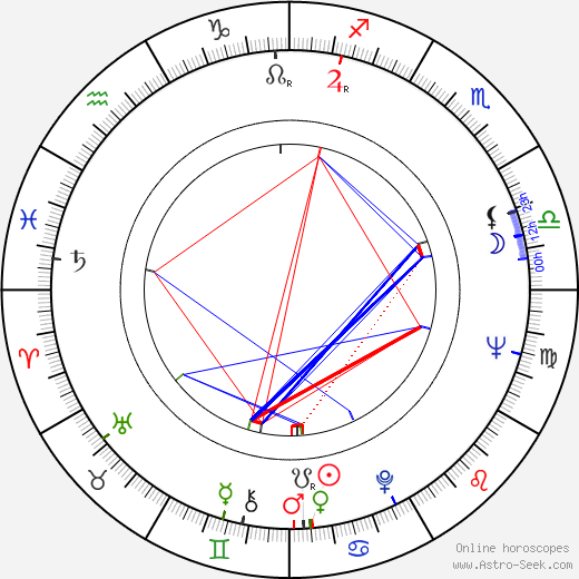 Patrik Anders Edgren astro natal birth chart, Patrik Anders Edgren horoscope, astrology