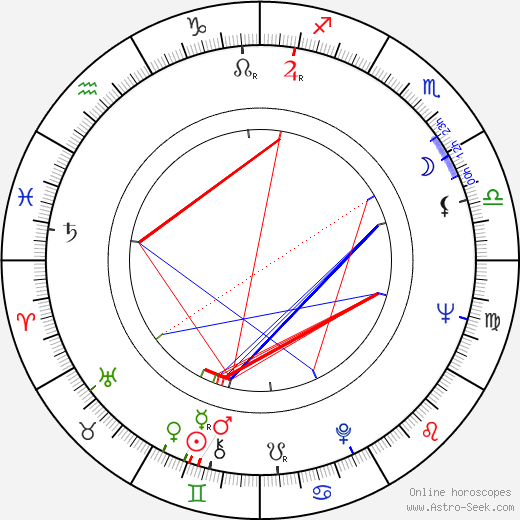 Peter Sodann birth chart, Peter Sodann astro natal horoscope, astrology