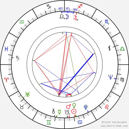 Baard Owe день рождения гороскоп, Baard Owe Натальная карта онлайн