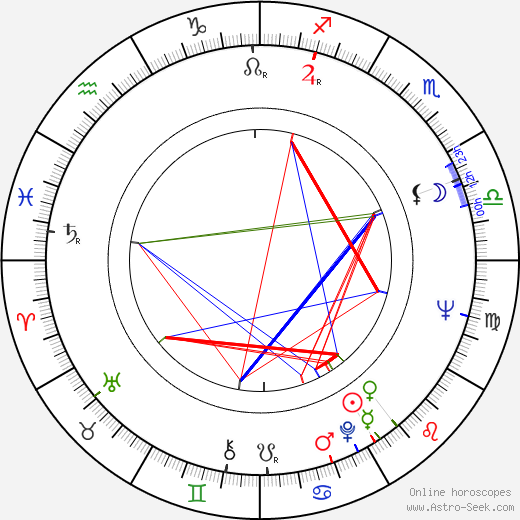 Glenn Murcutt tema natale, oroscopo, Glenn Murcutt oroscopi gratuiti, astrologia
