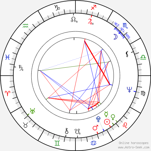Maris Liepa astro natal birth chart, Maris Liepa horoscope, astrology