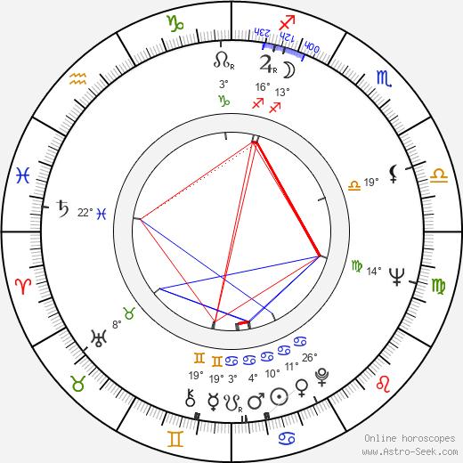 Rex Gildo birth chart, biography, wikipedia 2020, 2021