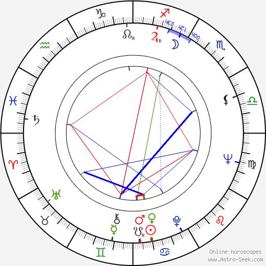 Ron Masak astro natal birth chart, Ron Masak horoscope, astrology
