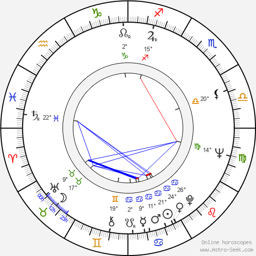 Sandor Stern birth chart, biography, wikipedia 2019, 2020