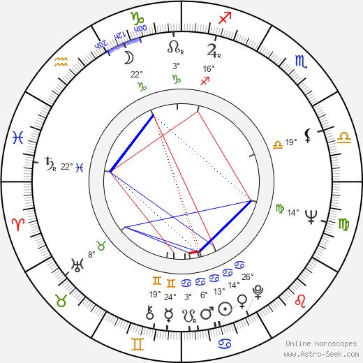 Shirley Knight birth chart, biography, wikipedia 2018, 2019