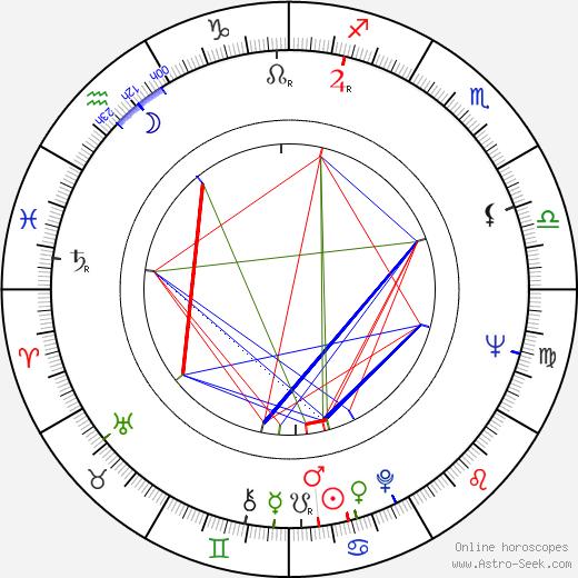Walter McGinn tema natale, oroscopo, Walter McGinn oroscopi gratuiti, astrologia