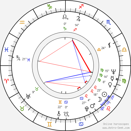 Anita Gillette birth chart, biography, wikipedia 2018, 2019