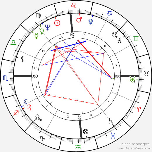 Chow Ching Lie astro natal birth chart, Chow Ching Lie horoscope, astrology