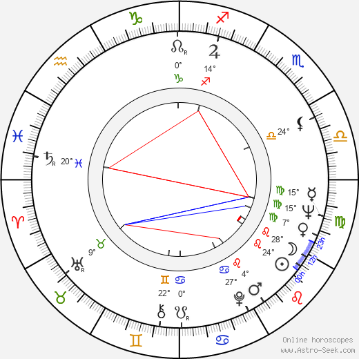 Floyd 'Red Crow' Westerman birth chart, biography, wikipedia 2018, 2019