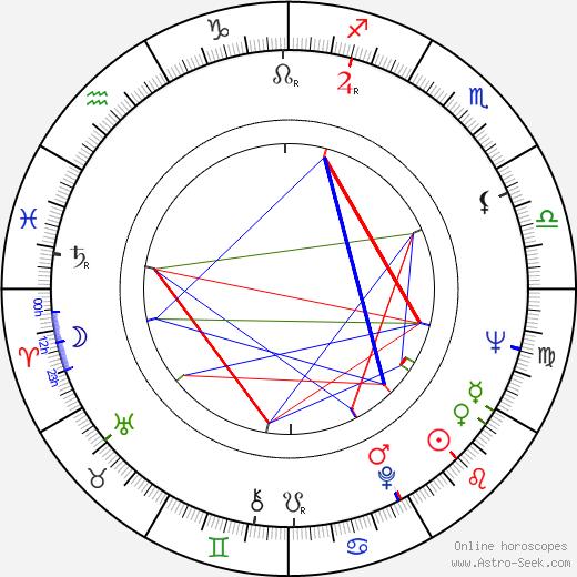 Joy Cowley tema natale, oroscopo, Joy Cowley oroscopi gratuiti, astrologia