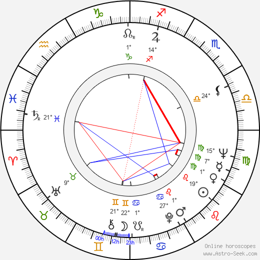 Kjell Grede birth chart, biography, wikipedia 2019, 2020
